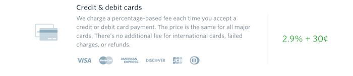 Stripe US Fees